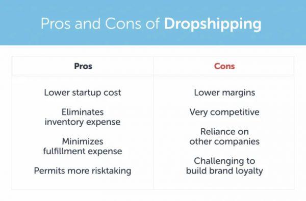 dropshipping-pros-cons